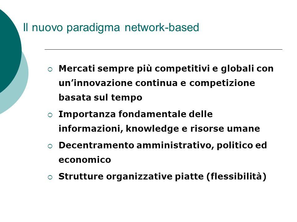 Crisi del modello di business tradizionale Rilevanti economie di scala: crescita dimensionale per linee interne (importanza della dimensione!) Domanda