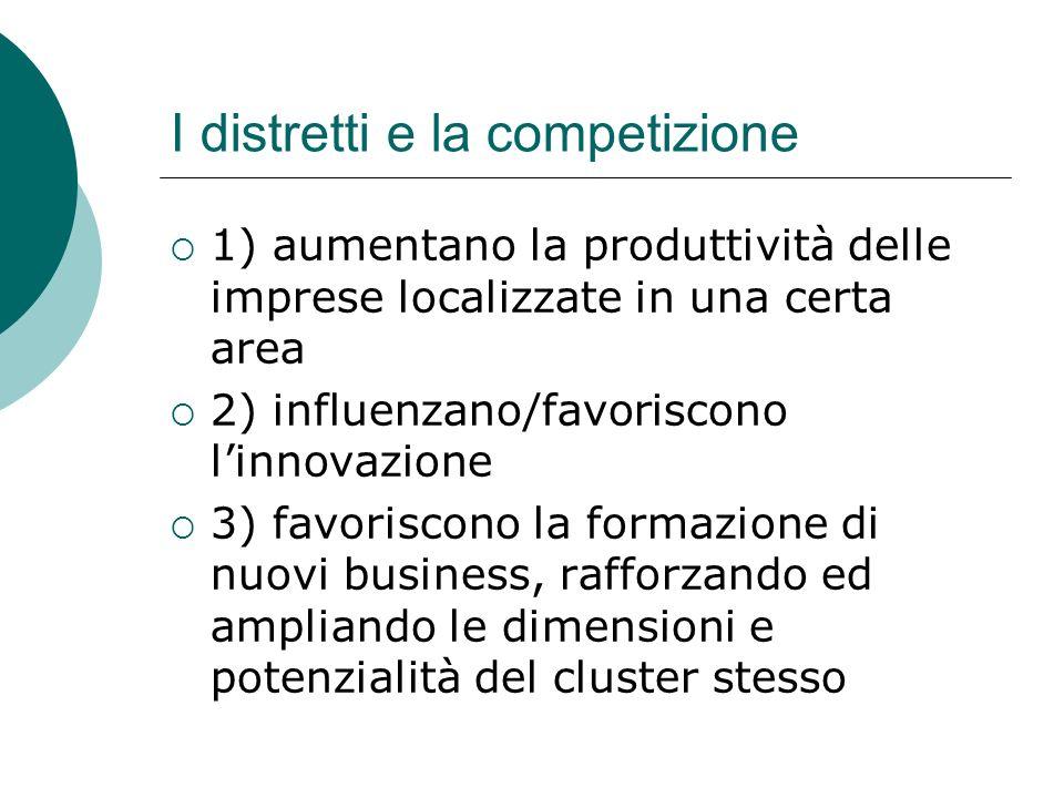 Efficienza economica nel distretto: competizione e collaborazione Capacità di produzione e competitività del sistema grazie alle c.d. economie esterne