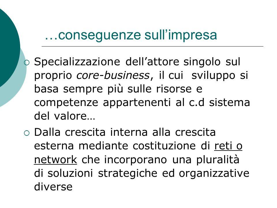Continua… Si impone ladozione di modelli flessibili a tutti i livelli: flessibilità del lavoro flessibilità delle strutture amministrative ed organizz