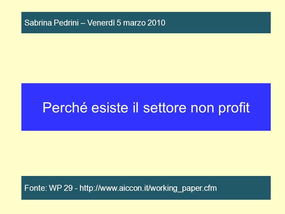 Perché esiste il settore non profit Fonte: WP 29 - http://www.aiccon.it/working_paper.cfm Sabrina Pedrini – Venerdì 5 marzo 2010