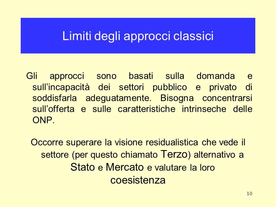 10 Limiti degli approcci classici Gli approcci sono basati sulla domanda e sullincapacità dei settori pubblico e privato di soddisfarla adeguatamente.
