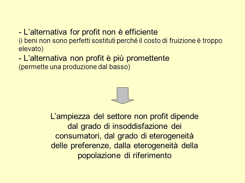 - Lalternativa for profit non è efficiente (i beni non sono perfetti sostituti perché il costo di fruizione è troppo elevato) - Lalternativa non profit è più promettente (permette una produzione dal basso) Lampiezza del settore non profit dipende dal grado di insoddisfazione dei consumatori, dal grado di eterogeneità delle preferenze, dalla eterogeneità della popolazione di riferimento