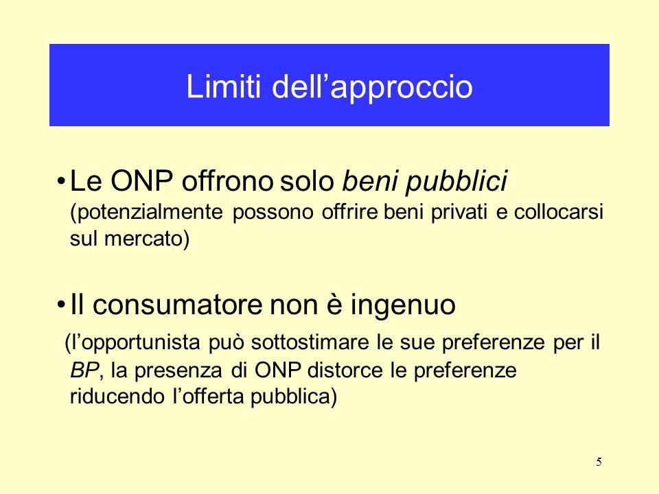 5 Limiti dellapproccio Le ONP offrono solo beni pubblici (potenzialmente possono offrire beni privati e collocarsi sul mercato) Il consumatore non è ingenuo (lopportunista può sottostimare le sue preferenze per il BP, la presenza di ONP distorce le preferenze riducendo lofferta pubblica)