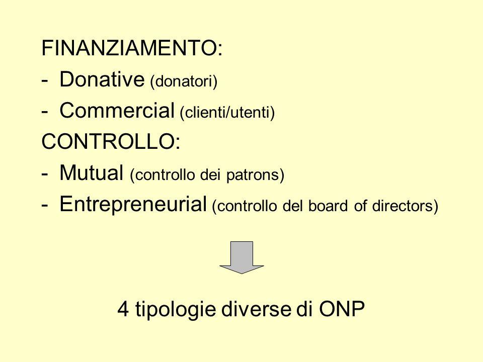 FINANZIAMENTO: -Donative (donatori) -Commercial (clienti/utenti) CONTROLLO: -Mutual (controllo dei patrons) -Entrepreneurial (controllo del board of directors) 4 tipologie diverse di ONP