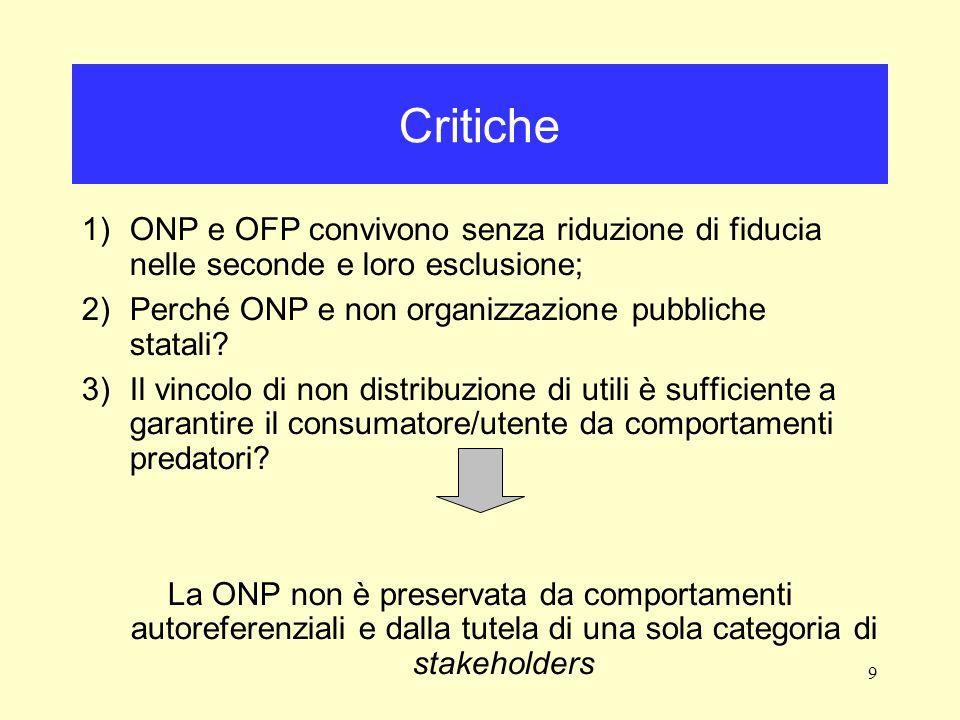 9 Critiche 1)ONP e OFP convivono senza riduzione di fiducia nelle seconde e loro esclusione; 2)Perché ONP e non organizzazione pubbliche statali.