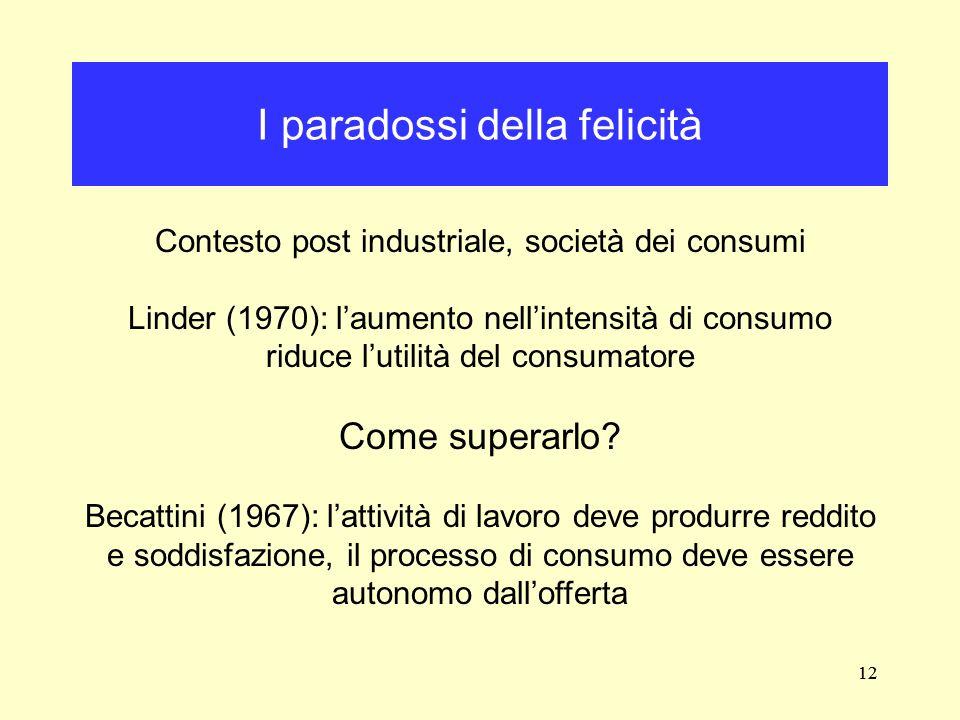 12 I paradossi della felicità Contesto post industriale, società dei consumi Linder (1970): laumento nellintensità di consumo riduce lutilità del consumatore Come superarlo.