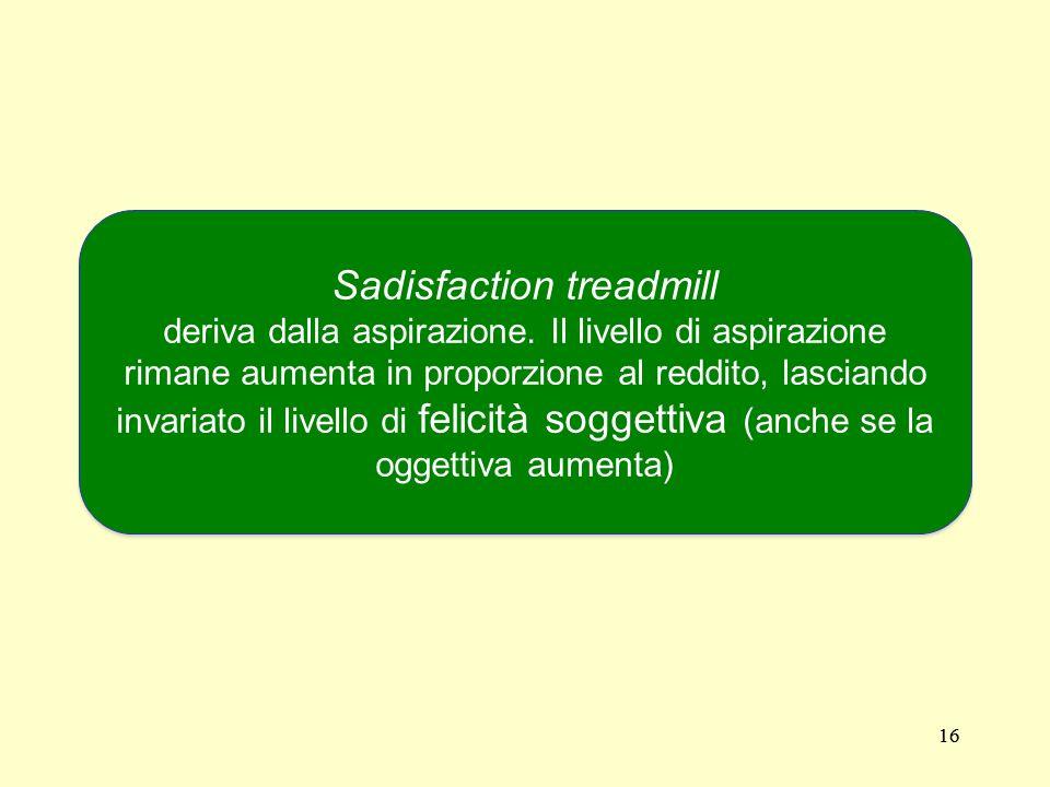 16 Sadisfaction treadmill deriva dalla aspirazione.