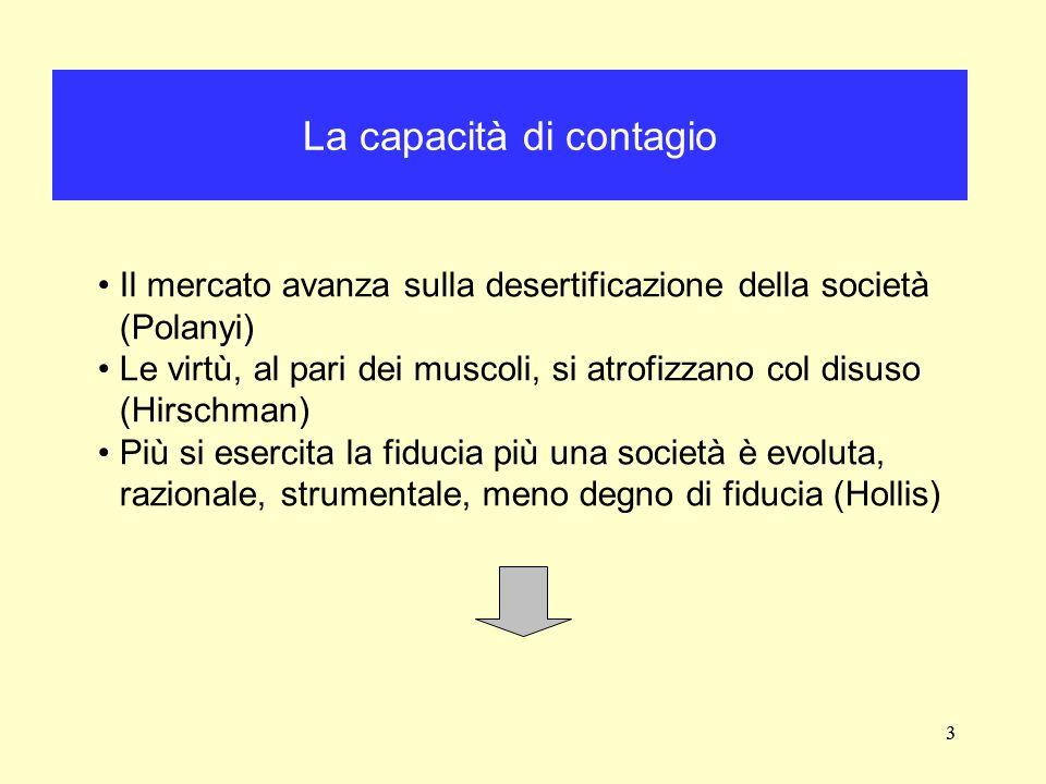 3 La capacità di contagio Il mercato avanza sulla desertificazione della società (Polanyi) Le virtù, al pari dei muscoli, si atrofizzano col disuso (Hirschman) Più si esercita la fiducia più una società è evoluta, razionale, strumentale, meno degno di fiducia (Hollis) 3
