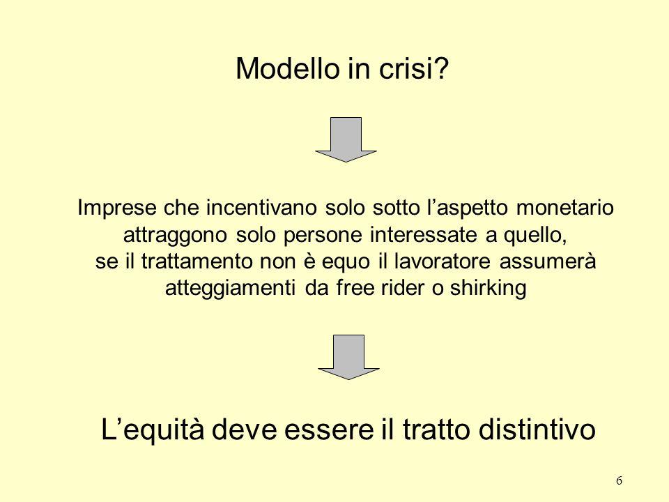 Modello in crisi.