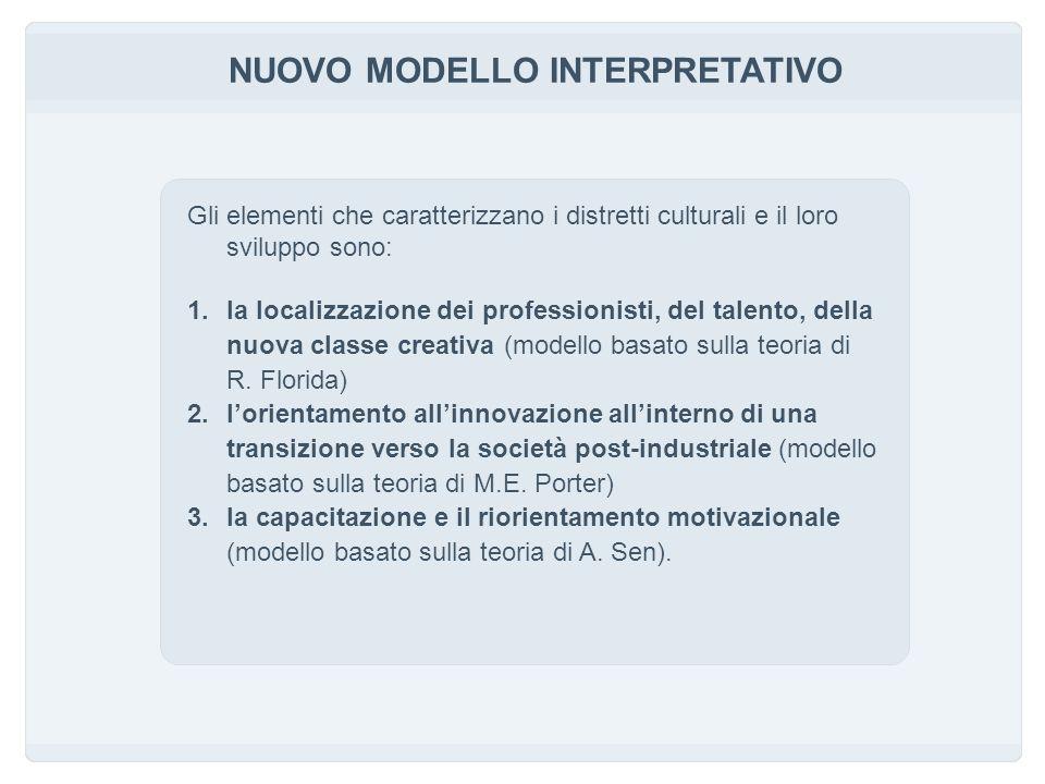NUOVO MODELLO INTERPRETATIVO Gli elementi che caratterizzano i distretti culturali e il loro sviluppo sono: 1.la localizzazione dei professionisti, del talento, della nuova classe creativa (modello basato sulla teoria di R.