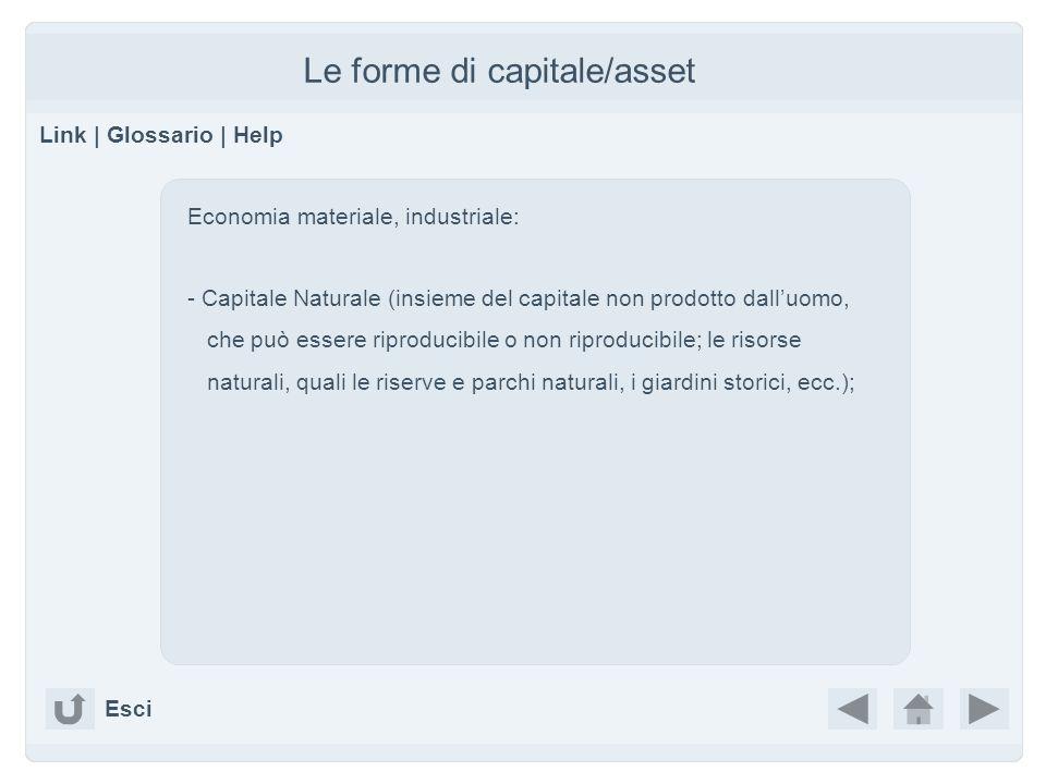 Le forme di capitale/asset Link | Glossario | Help Economia materiale, industriale: - Capitale Naturale (insieme del capitale non prodotto dalluomo, che può essere riproducibile o non riproducibile; le risorse naturali, quali le riserve e parchi naturali, i giardini storici, ecc.); Esci