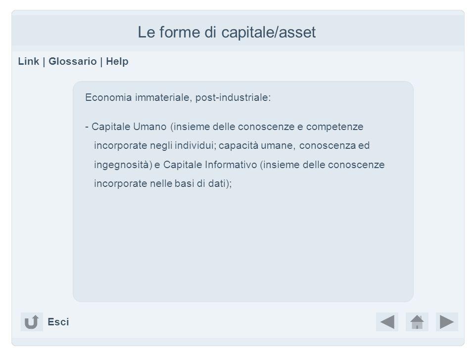 Le forme di capitale/asset Link | Glossario | Help Economia immateriale, post-industriale: - Capitale Umano (insieme delle conoscenze e competenze incorporate negli individui; capacità umane, conoscenza ed ingegnosità) e Capitale Informativo (insieme delle conoscenze incorporate nelle basi di dati); Esci
