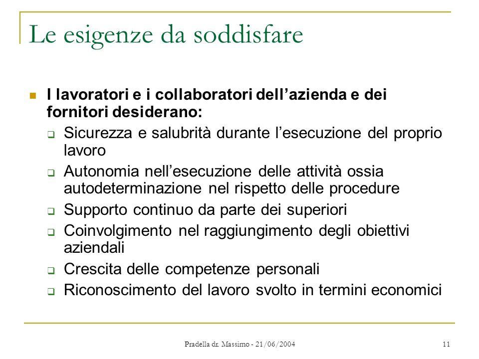 Pradella dr. Massimo - 21/06/2004 11 Le esigenze da soddisfare I lavoratori e i collaboratori dellazienda e dei fornitori desiderano: Sicurezza e salu