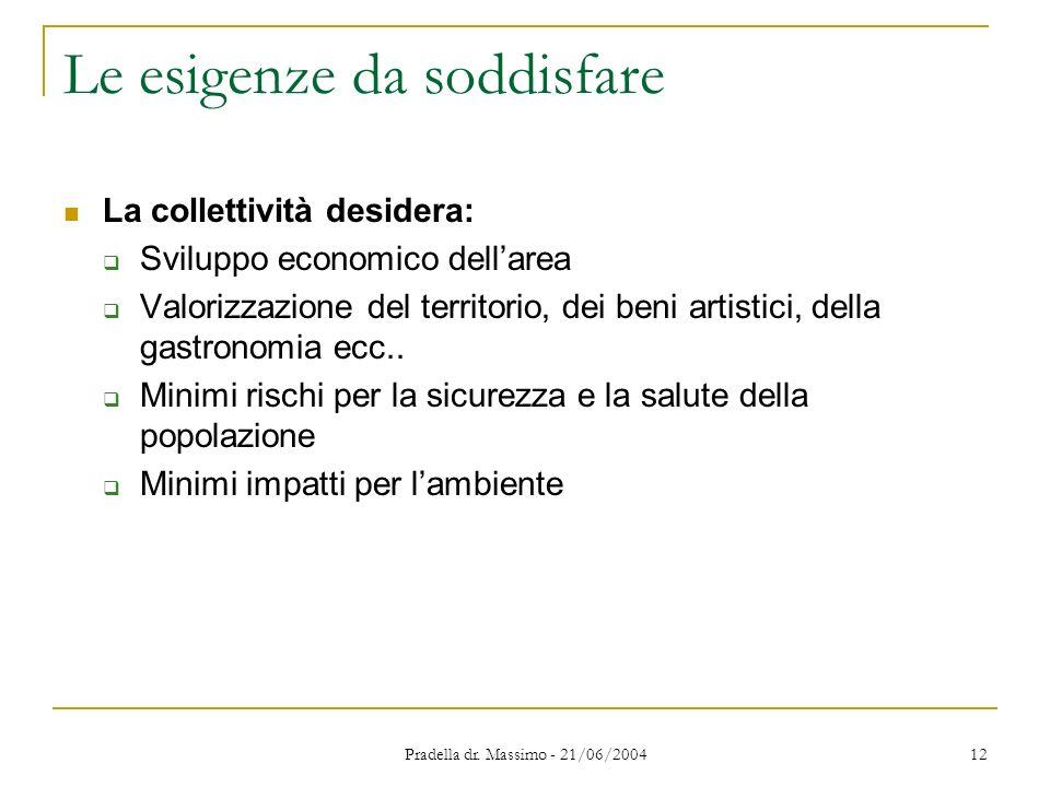 Pradella dr. Massimo - 21/06/2004 12 Le esigenze da soddisfare La collettività desidera: Sviluppo economico dellarea Valorizzazione del territorio, de