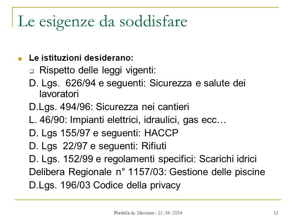 Pradella dr. Massimo - 21/06/2004 13 Le esigenze da soddisfare Le istituzioni desiderano: Rispetto delle leggi vigenti: D. Lgs. 626/94 e seguenti: Sic