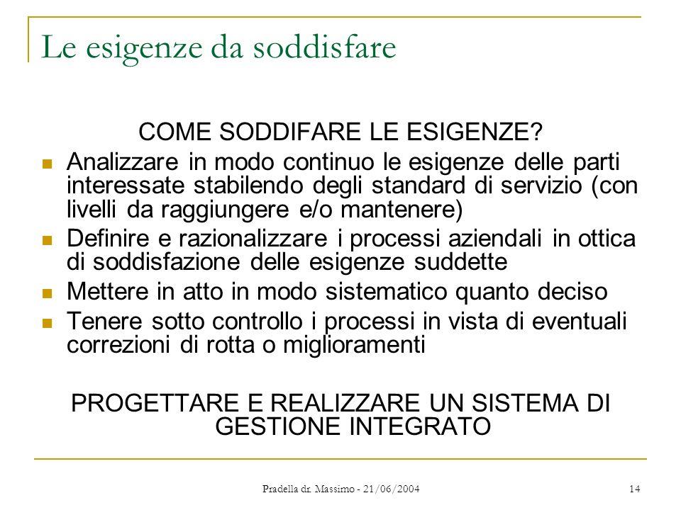 Pradella dr. Massimo - 21/06/2004 14 Le esigenze da soddisfare COME SODDIFARE LE ESIGENZE? Analizzare in modo continuo le esigenze delle parti interes