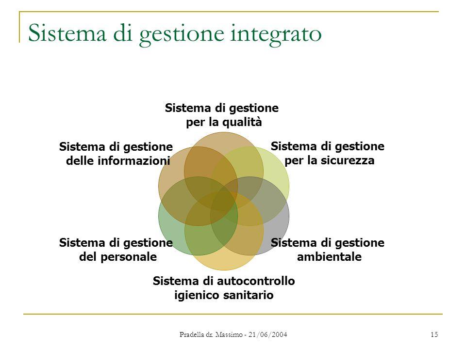 Pradella dr. Massimo - 21/06/2004 15 Sistema di gestione integrato Sistema di gestione per la qualità Sistema di gestione per la sicurezza Sistema di