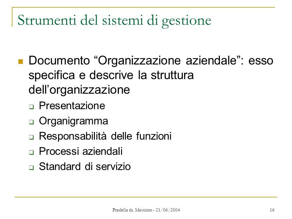 Pradella dr. Massimo - 21/06/2004 16 Strumenti del sistemi di gestione Documento Organizzazione aziendale: esso specifica e descrive la struttura dell