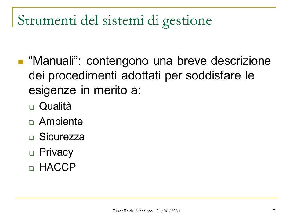 Pradella dr. Massimo - 21/06/2004 17 Strumenti del sistemi di gestione Manuali: contengono una breve descrizione dei procedimenti adottati per soddisf