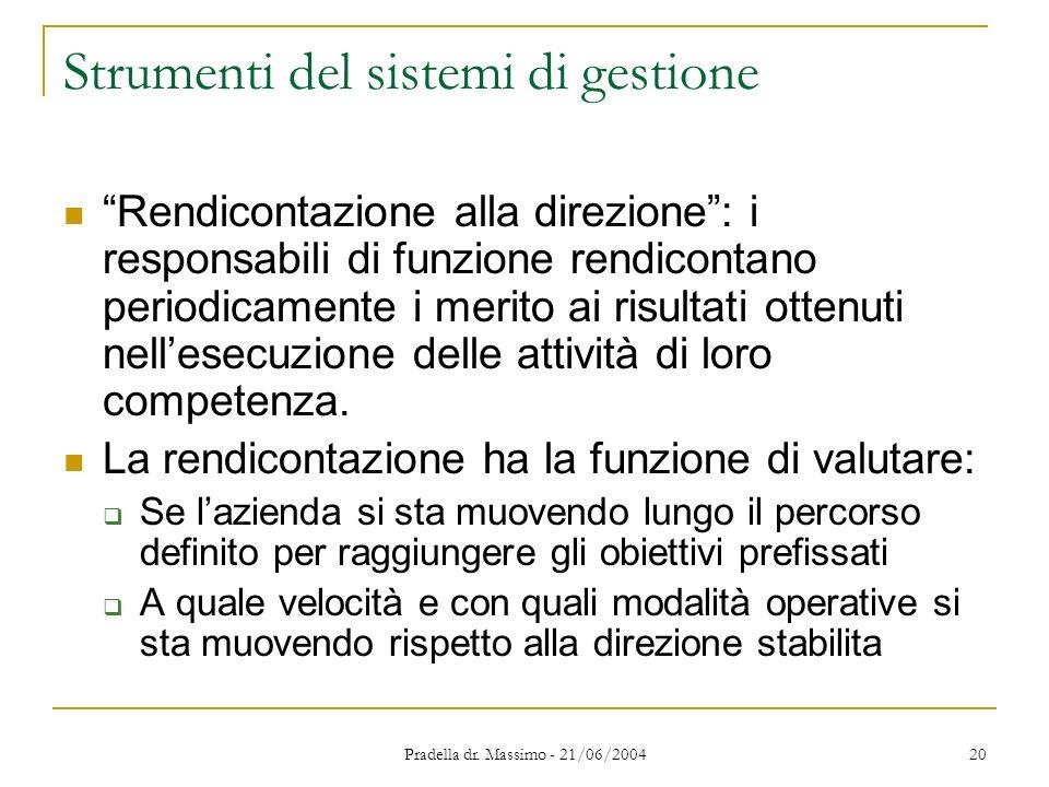 Pradella dr. Massimo - 21/06/2004 20 Strumenti del sistemi di gestione Rendicontazione alla direzione: i responsabili di funzione rendicontano periodi