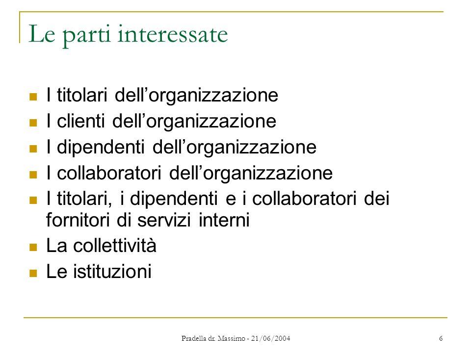 Pradella dr. Massimo - 21/06/2004 6 Le parti interessate I titolari dellorganizzazione I clienti dellorganizzazione I dipendenti dellorganizzazione I