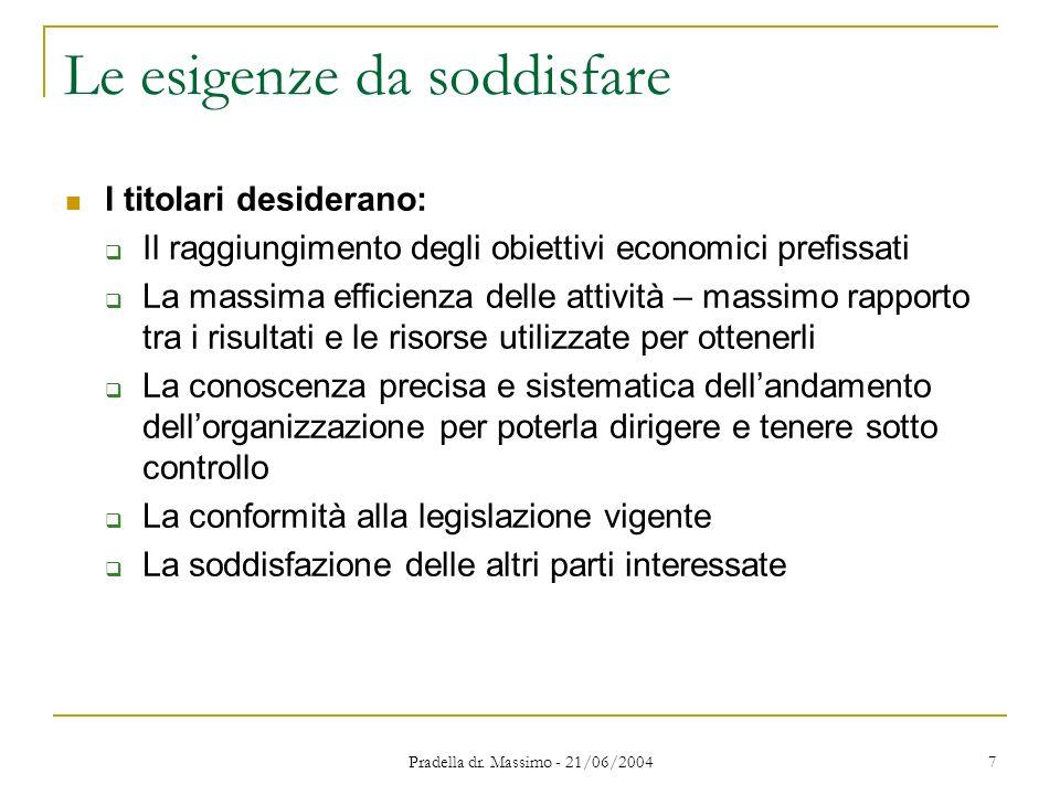 Pradella dr. Massimo - 21/06/2004 7 Le esigenze da soddisfare I titolari desiderano: Il raggiungimento degli obiettivi economici prefissati La massima
