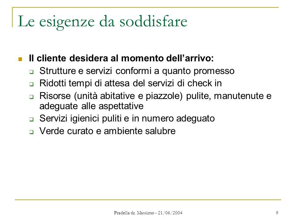 Pradella dr. Massimo - 21/06/2004 9 Le esigenze da soddisfare Il cliente desidera al momento dellarrivo: Strutture e servizi conformi a quanto promess