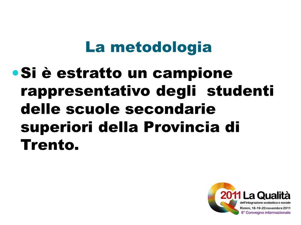 La metodologia Si è estratto un campione rappresentativo degli studenti delle scuole secondarie superiori della Provincia di Trento.