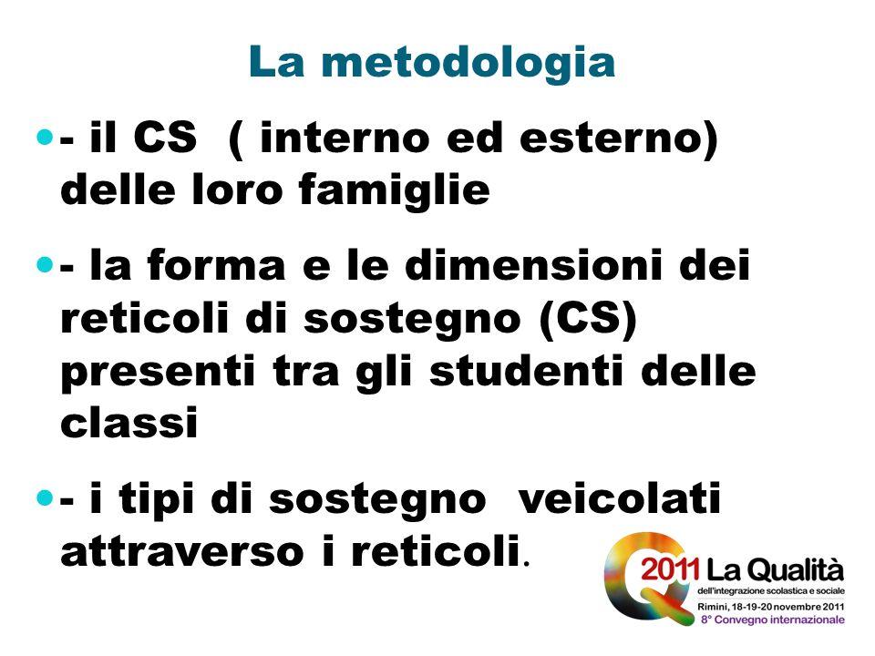 La metodologia - il CS ( interno ed esterno) delle loro famiglie - la forma e le dimensioni dei reticoli di sostegno (CS) presenti tra gli studenti de