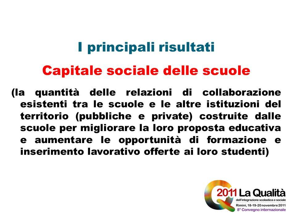 I principali risultati Capitale sociale delle scuole (la quantità delle relazioni di collaborazione esistenti tra le scuole e le altre istituzioni del