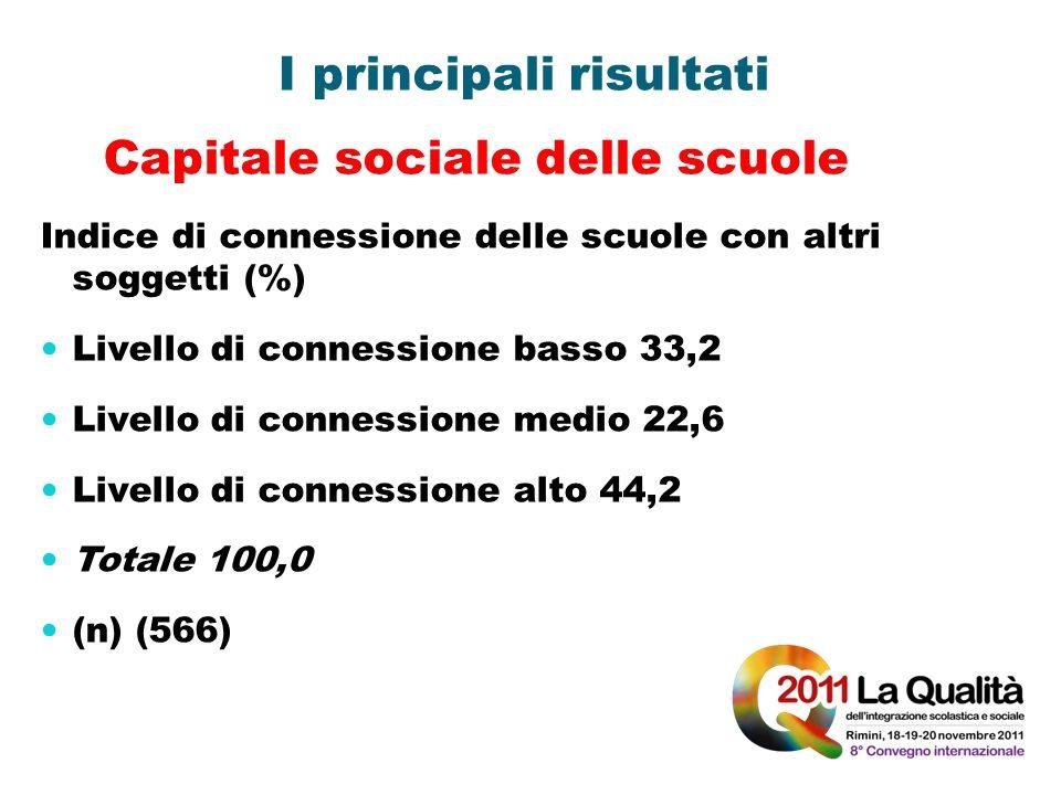 I principali risultati Capitale sociale delle scuole Indice di connessione delle scuole con altri soggetti (%) Livello di connessione basso 33,2 Livel