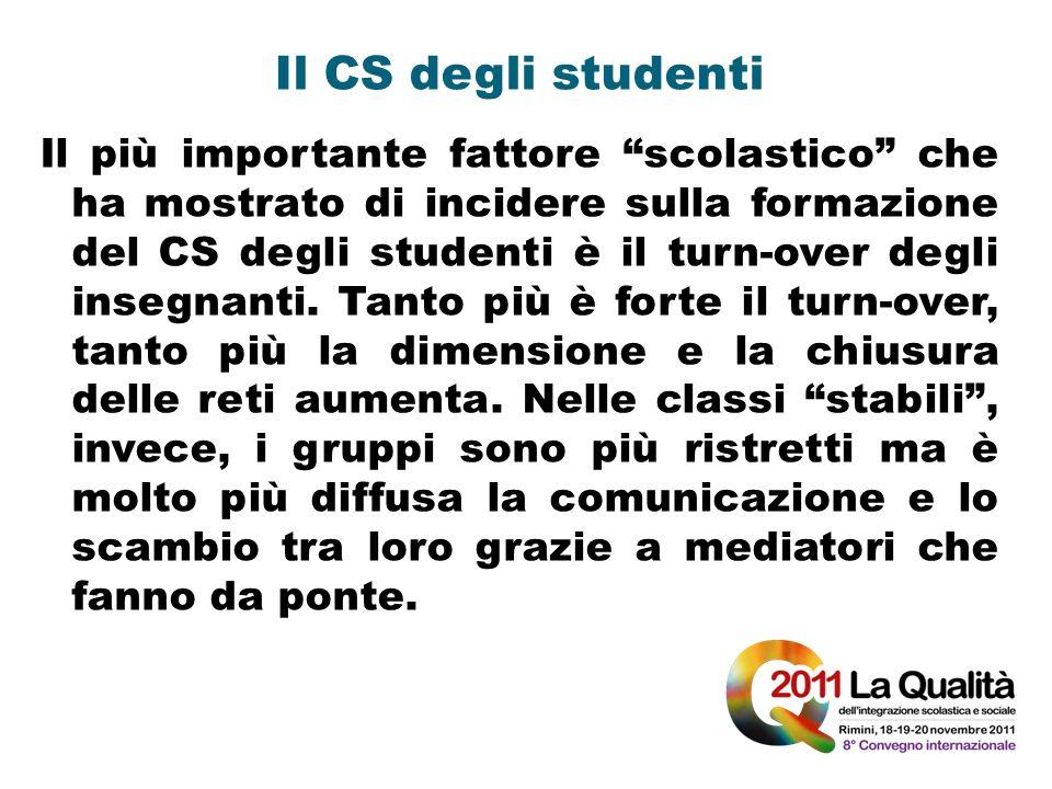 Il CS degli studenti Il più importante fattore scolastico che ha mostrato di incidere sulla formazione del CS degli studenti è il turn-over degli inse