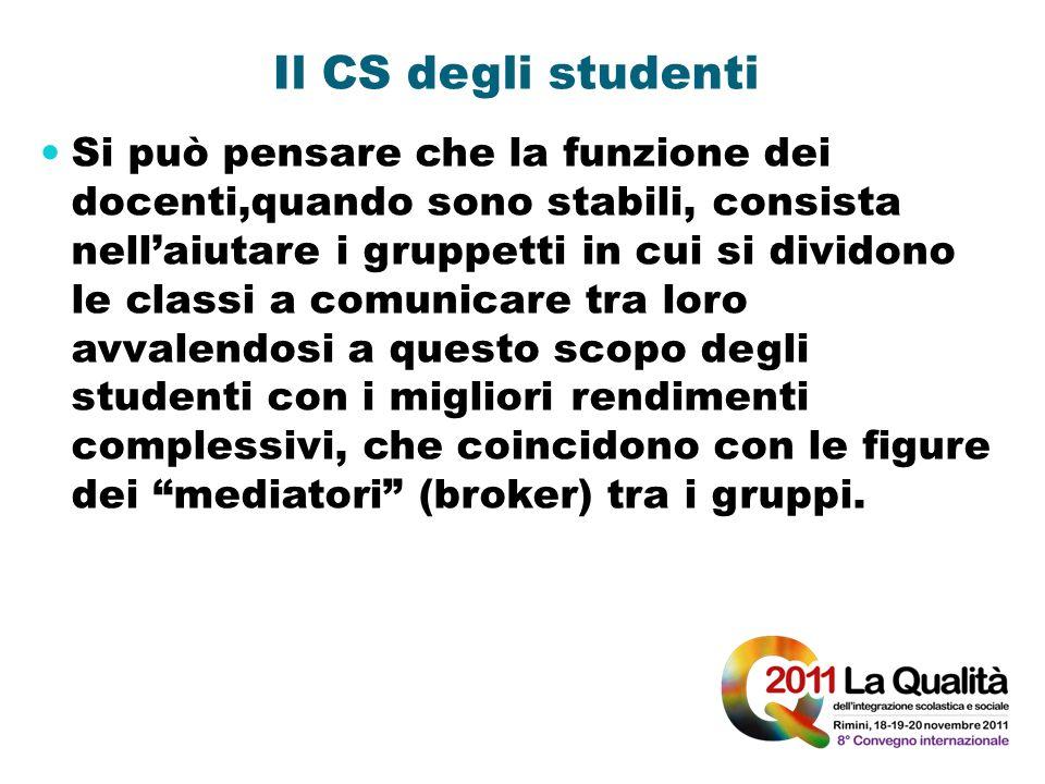 Il CS degli studenti Si può pensare che la funzione dei docenti,quando sono stabili, consista nellaiutare i gruppetti in cui si dividono le classi a c