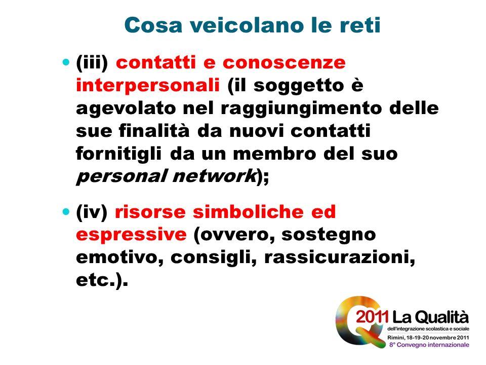 Cosa veicolano le reti (iii) contatti e conoscenze interpersonali (il soggetto è agevolato nel raggiungimento delle sue finalità da nuovi contatti for