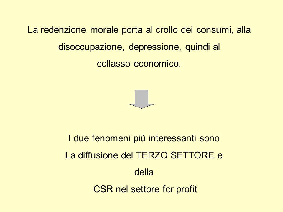 La redenzione morale porta al crollo dei consumi, alla disoccupazione, depressione, quindi al collasso economico.