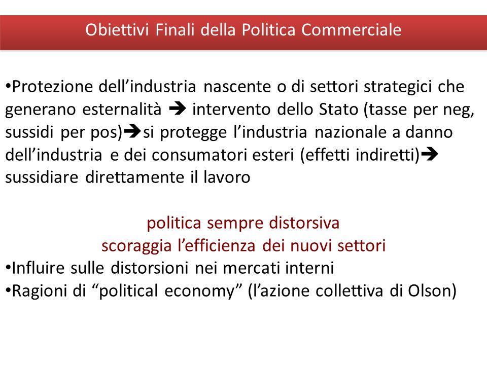 Giuseppe De Arcangelis © 2012Economia Internazionale11 Obiettivi Finali della Politica Commerciale Protezione dellindustria nascente o di settori stra