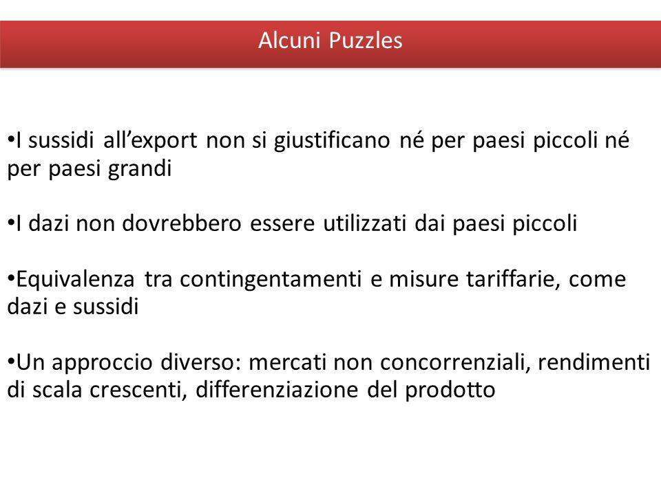 Giuseppe De Arcangelis © 2012Economia Internazionale12 Alcuni Puzzles I sussidi allexport non si giustificano né per paesi piccoli né per paesi grandi