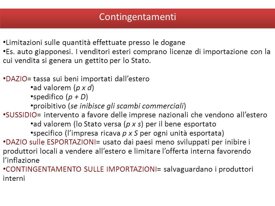 Giuseppe De Arcangelis © 2012Economia Internazionale5 Contingentamenti Limitazioni sulle quantità effettuate presso le dogane Es. auto giapponesi. I v