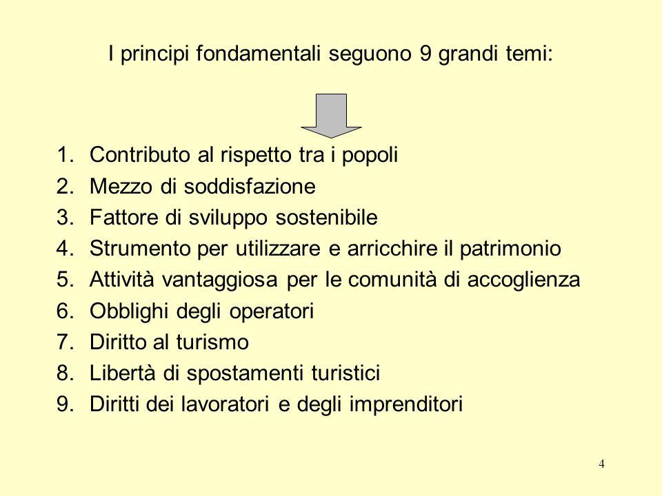 4 I principi fondamentali seguono 9 grandi temi: 1.Contributo al rispetto tra i popoli 2.Mezzo di soddisfazione 3.Fattore di sviluppo sostenibile 4.St