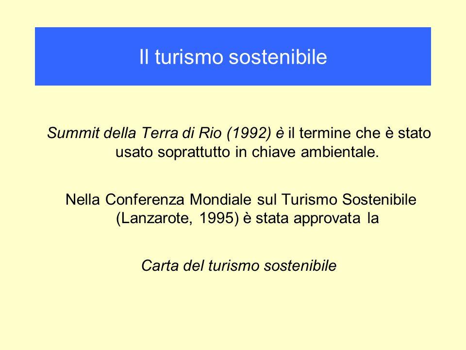 Summit della Terra di Rio (1992) è il termine che è stato usato soprattutto in chiave ambientale. Nella Conferenza Mondiale sul Turismo Sostenibile (L