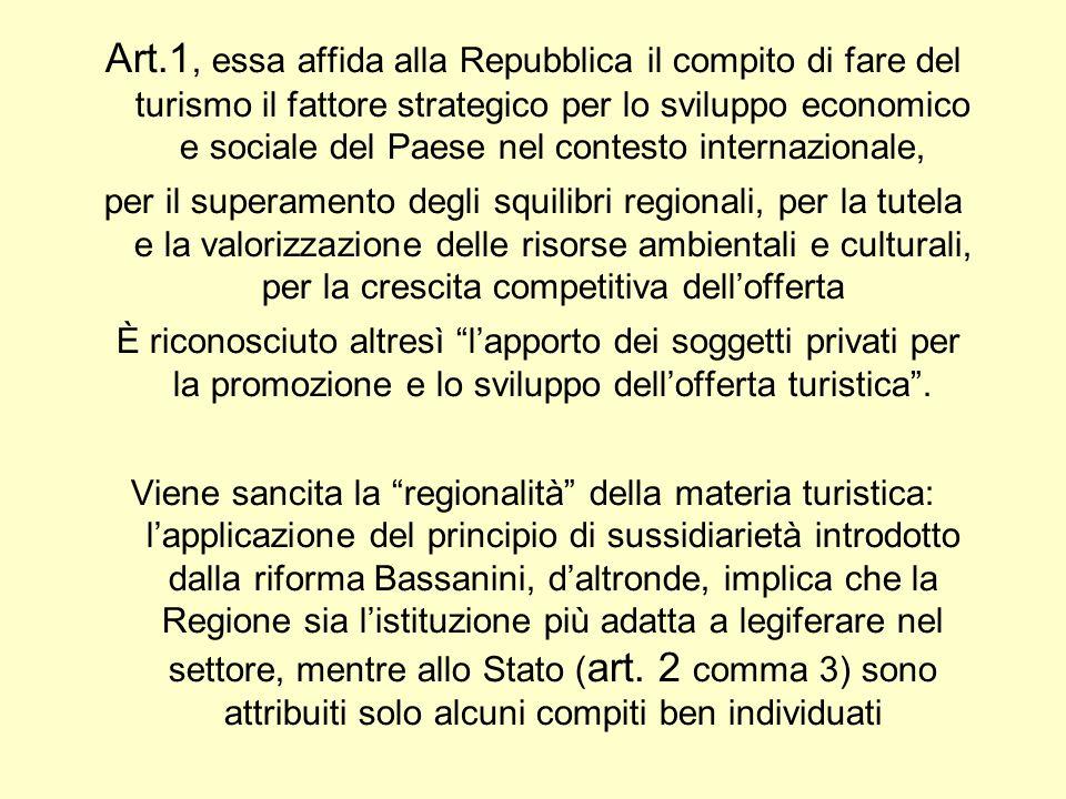 Art.1, essa affida alla Repubblica il compito di fare del turismo il fattore strategico per lo sviluppo economico e sociale del Paese nel contesto int