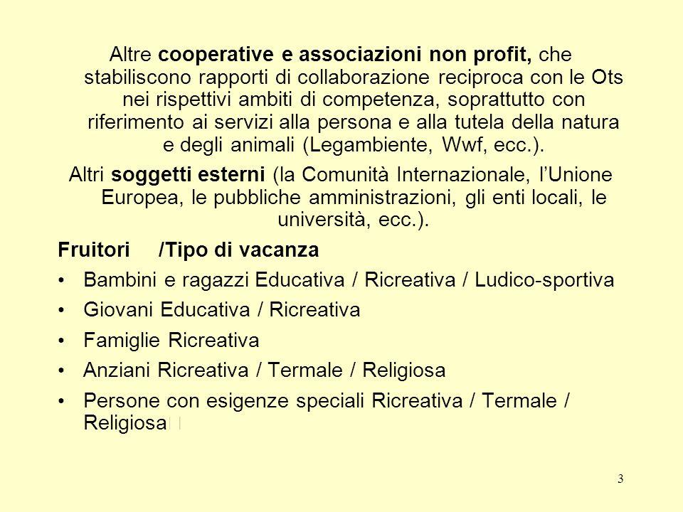 3 Altre cooperative e associazioni non profit, che stabiliscono rapporti di collaborazione reciproca con le Ots nei rispettivi ambiti di competenza, s