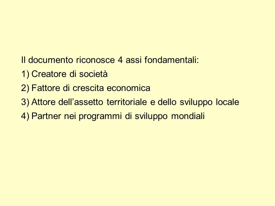 Il documento riconosce 4 assi fondamentali: 1)Creatore di società 2)Fattore di crescita economica 3)Attore dellassetto territoriale e dello sviluppo l