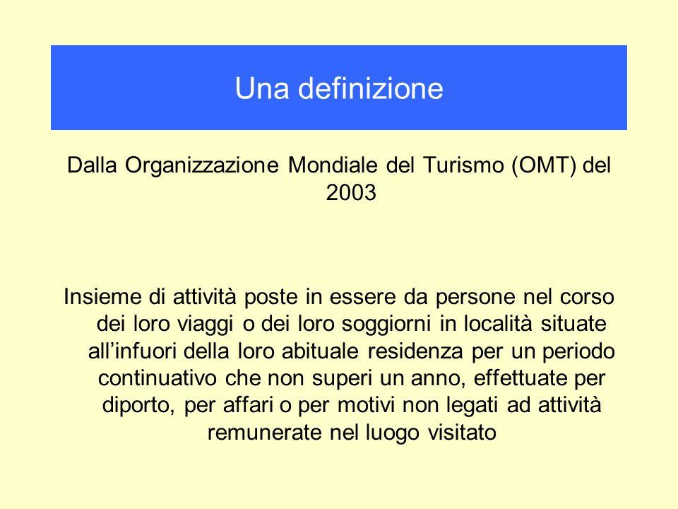 Una definizione Dalla Organizzazione Mondiale del Turismo (OMT) del 2003 Insieme di attività poste in essere da persone nel corso dei loro viaggi o de