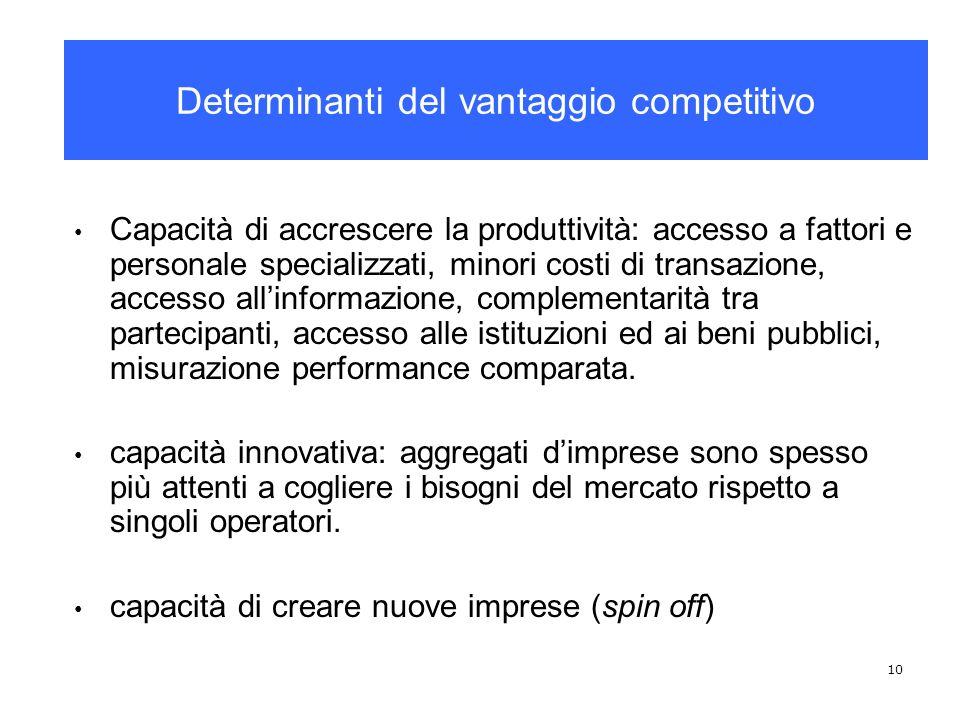 10 Capacità di accrescere la produttività: accesso a fattori e personale specializzati, minori costi di transazione, accesso allinformazione, compleme