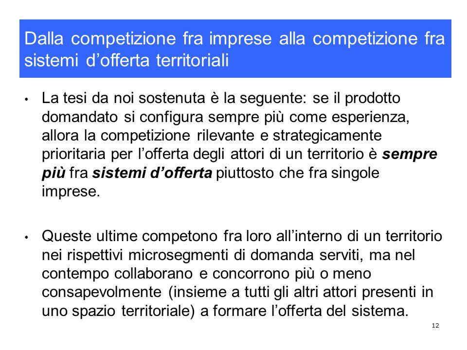 12 La tesi da noi sostenuta è la seguente: se il prodotto domandato si configura sempre più come esperienza, allora la competizione rilevante e strate