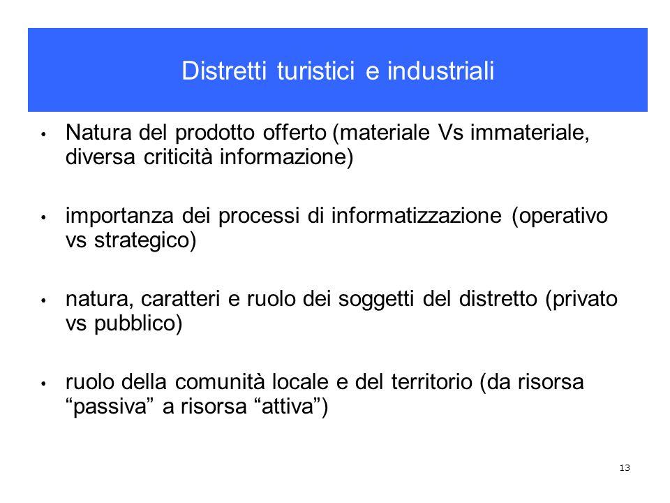 13 Natura del prodotto offerto (materiale Vs immateriale, diversa criticità informazione) importanza dei processi di informatizzazione (operativo vs s