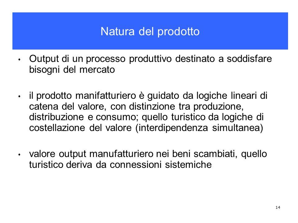 14 Output di un processo produttivo destinato a soddisfare bisogni del mercato il prodotto manifatturiero è guidato da logiche lineari di catena del v