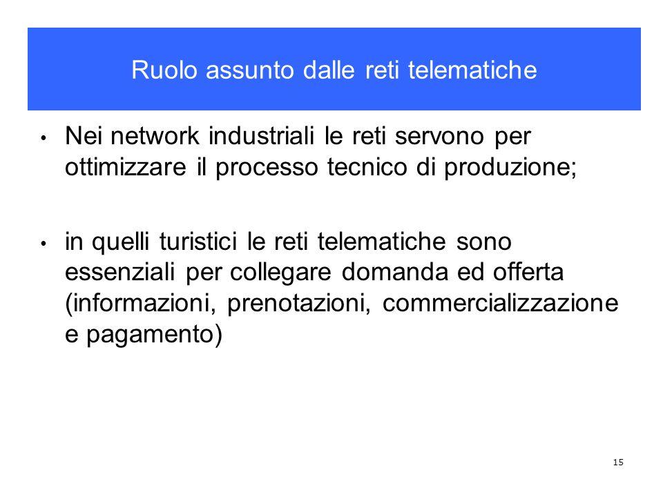15 Nei network industriali le reti servono per ottimizzare il processo tecnico di produzione; in quelli turistici le reti telematiche sono essenziali