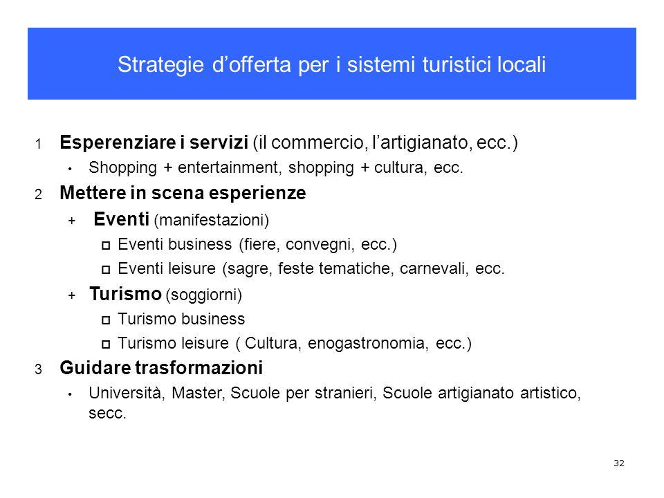 32 1 Esperenziare i servizi (il commercio, lartigianato, ecc.) Shopping + entertainment, shopping + cultura, ecc. 2 Mettere in scena esperienze + Even